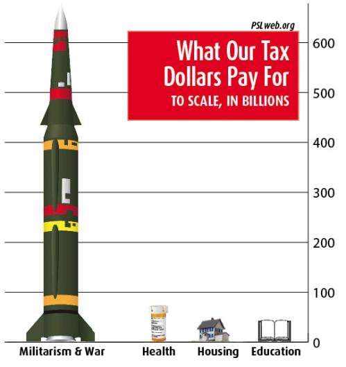 military economy x pslweb.org